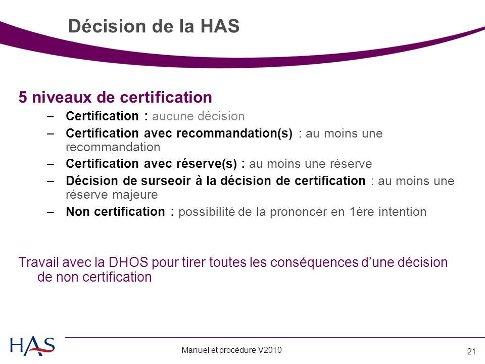 Manuel et procédure V2010 21 Décision de la HAS 5 niveaux de certification –Certification : aucune décision –Certification avec recommandation(s) : au moins une recommandation –Certification avec réserve(s) : au moins une réserve –Décision de surseoir à la décision de certification : au moins une réserve majeure –Non certification : possibilité de la prononcer en 1ère intention Travail avec la DHOS pour tirer toutes les conséquences d'une décision de non certification