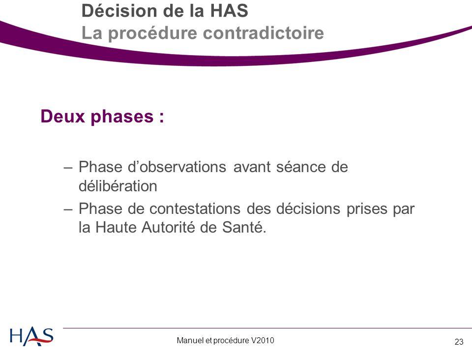 Manuel et procédure V2010 23 Décision de la HAS La procédure contradictoire Deux phases : –Phase d'observations avant séance de délibération –Phase de contestations des décisions prises par la Haute Autorité de Santé.