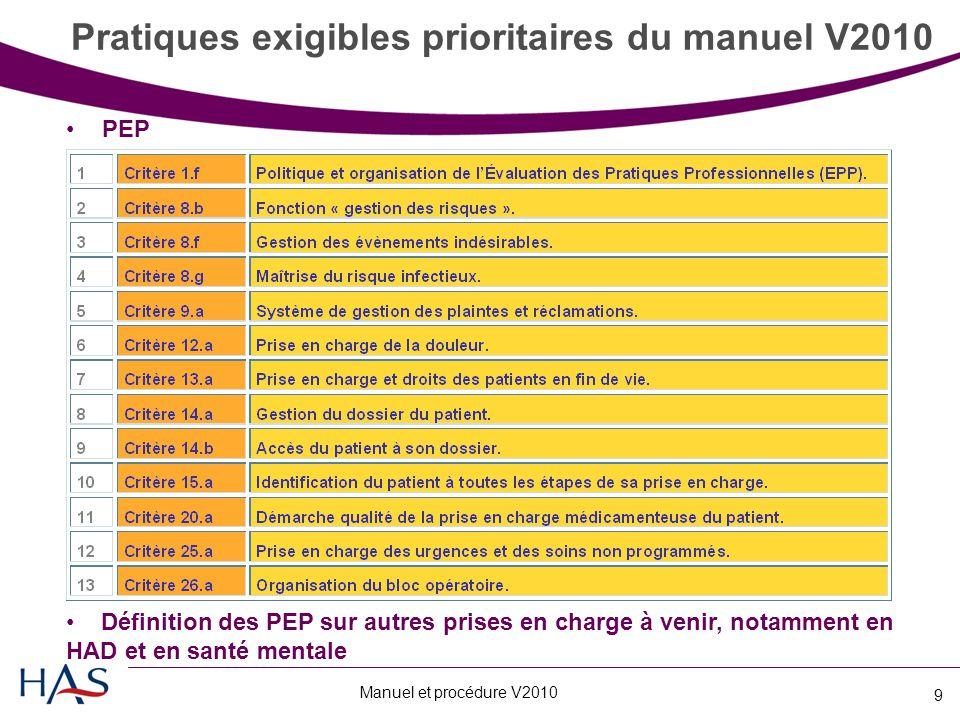 Manuel et procédure V2010 9 Pratiques exigibles prioritaires du manuel V2010 PEP Définition des PEP sur autres prises en charge à venir, notamment en HAD et en santé mentale
