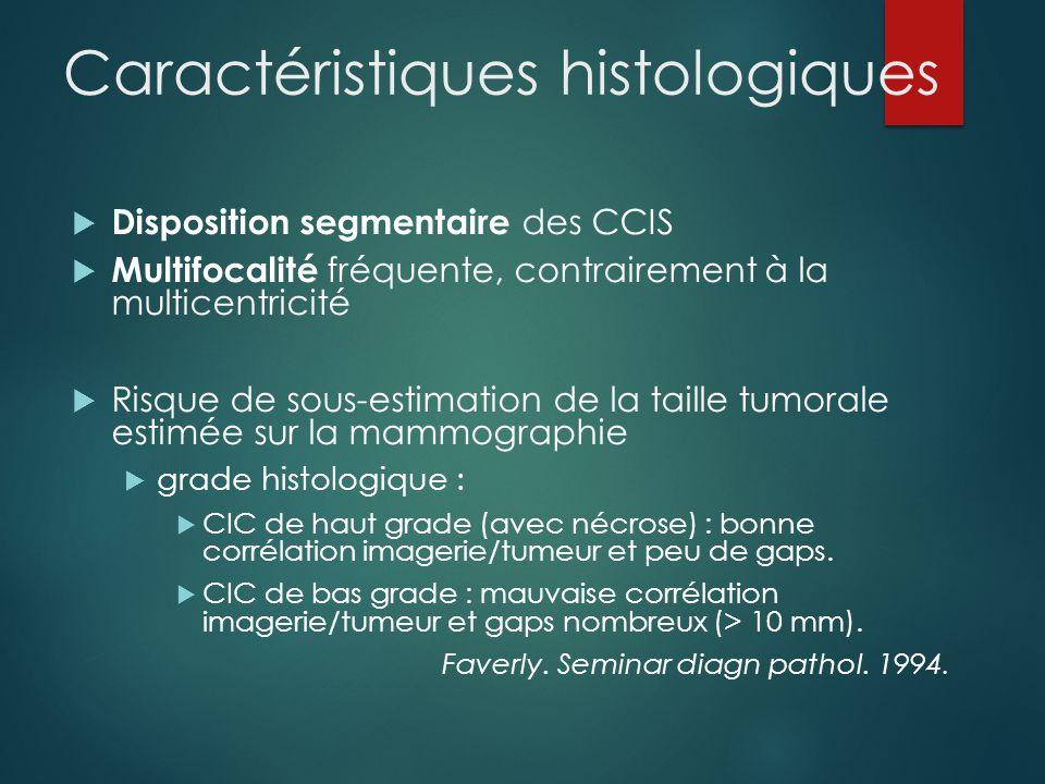Notion de «GAPS»  Extension du CCIS DISCONTINUE dans 50% des cas (gaps)  82% de gaps < 5mm  CCIS de haut grade: bonne adéquation mammo/histo peu de gaps (10%).