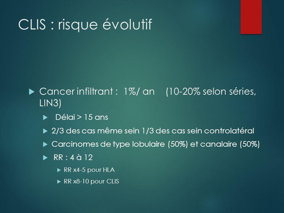 CLIS Facteurs pronostiques : - ATCD familial au 1er degré de cancer du sein - ATCD personnel de CLIS - Degré d'extension du CLIS - Age inférieur à 40 ans - Nombre de lobules envahis > 10, grande taille nucléaire, perte de cohésion cellulaire