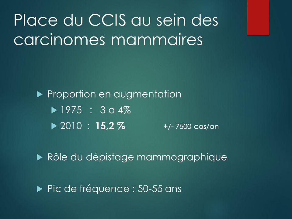 Circonstances de découverte  CCIS : 90% découverte mammographique  vs 20% des cancers de découverte mammographique  25% des microcalcifications sont des CCIS  Si BRCA1-2, densité 4, ATCD irradiation : IRM mammaire  5% de formes cliniques  tumeur ou «placard »  écoulement galactophorique (unipore, séreux ou sanglant)  Paget du mammelon  CCIS découvert sur les exérèses de cancers infiltrants