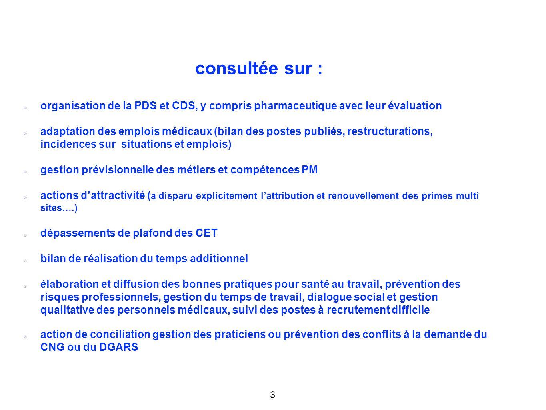le calendrier prévisionnel et les objectifs janvier/février 2014 arrêtés de composition pris par chaque ARS.