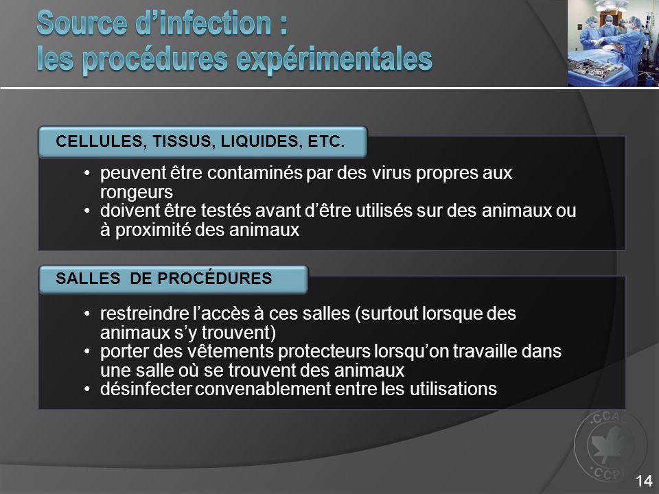 peuvent être contaminés par des virus propres aux rongeurspeuvent être contaminés par des virus propres aux rongeurs doivent être testés avant d'être