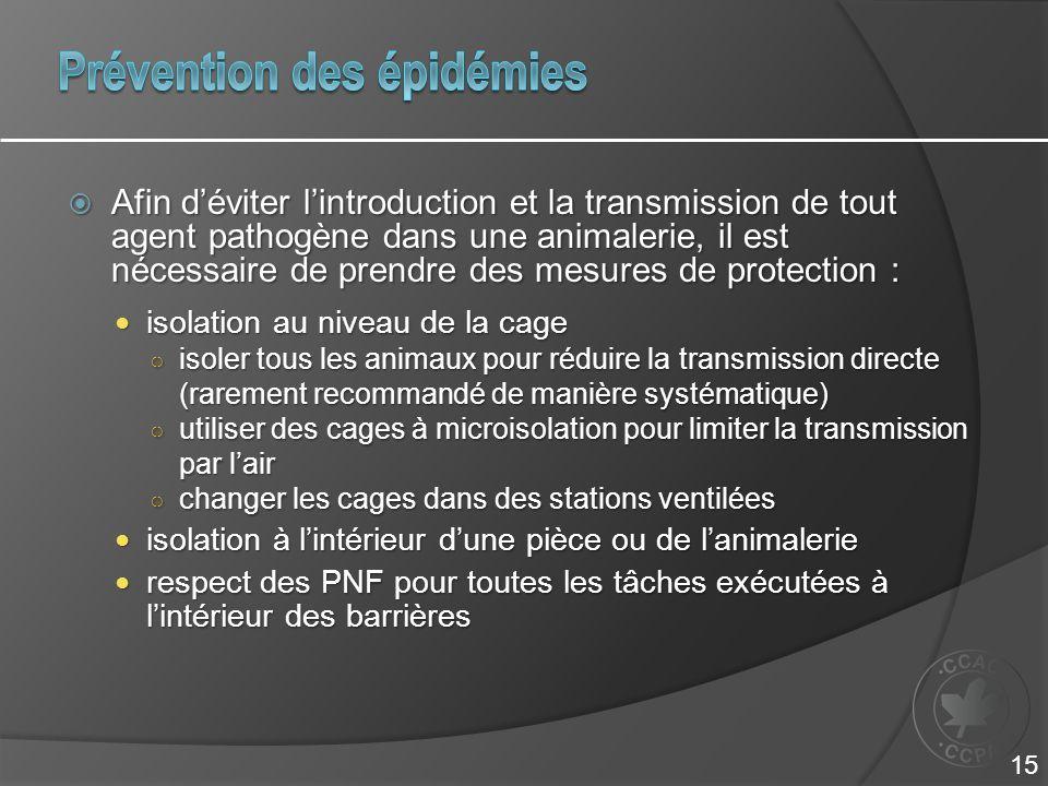  Afin d'éviter l'introduction et la transmission de tout agent pathogène dans une animalerie, il est nécessaire de prendre des mesures de protection