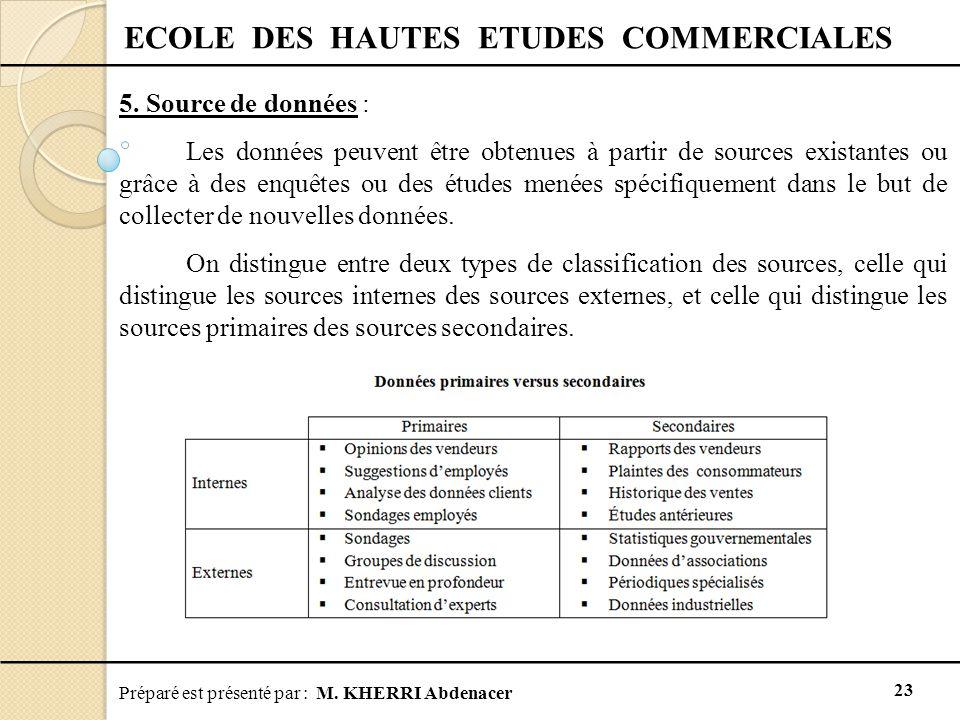 Préparé est présenté par : M. KHERRI Abdenacer 23 ECOLE DES HAUTES ETUDES COMMERCIALES 5. Source de données : Les données peuvent être obtenues à part