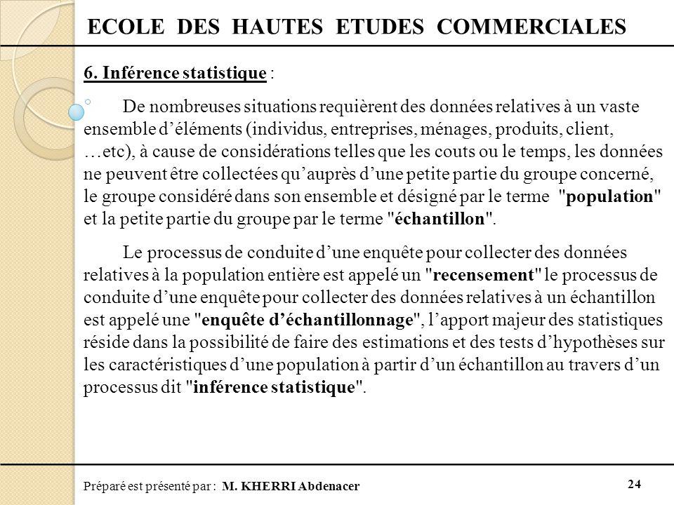 Préparé est présenté par : M. KHERRI Abdenacer 24 ECOLE DES HAUTES ETUDES COMMERCIALES 6. Inférence statistique : De nombreuses situations requièrent