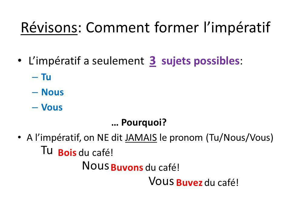 Révisons: Comment former l'impératif L'impératif a seulement 3 sujets possibles: – Tu – Nous – Vous … Pourquoi? A l'impératif, on NE dit JAMAIS le pro