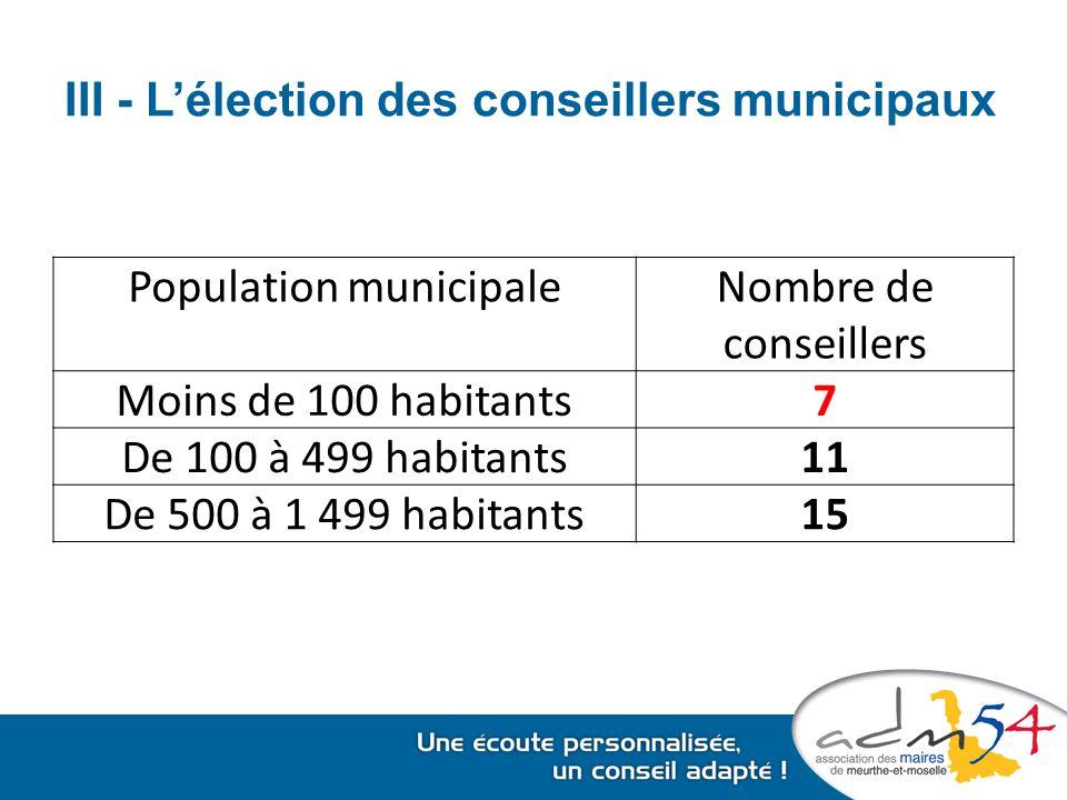 III - L'élection des conseillers municipaux Population municipaleNombre de conseillers Moins de 100 habitants7 De 100 à 499 habitants11 De 500 à 1 499 habitants15