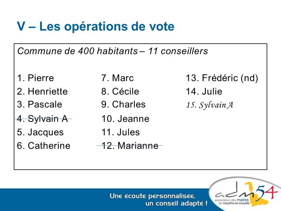 V – Les opérations de vote Commune de 400 habitants – 11 conseillers 1.