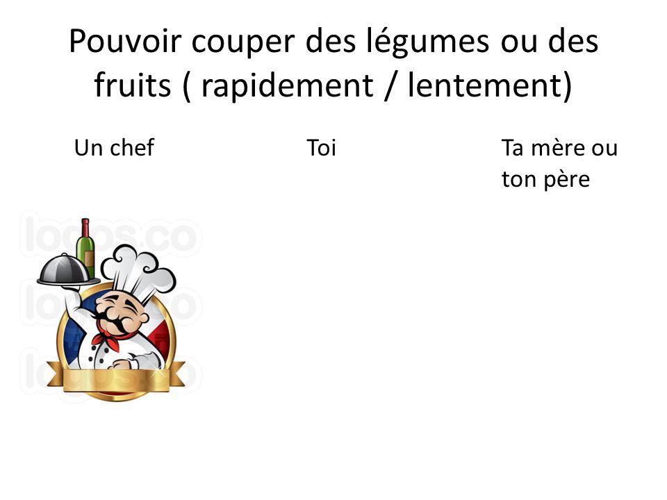 Pouvoir couper des légumes ou des fruits ( rapidement / lentement) Un chefToiTa mère ou ton père