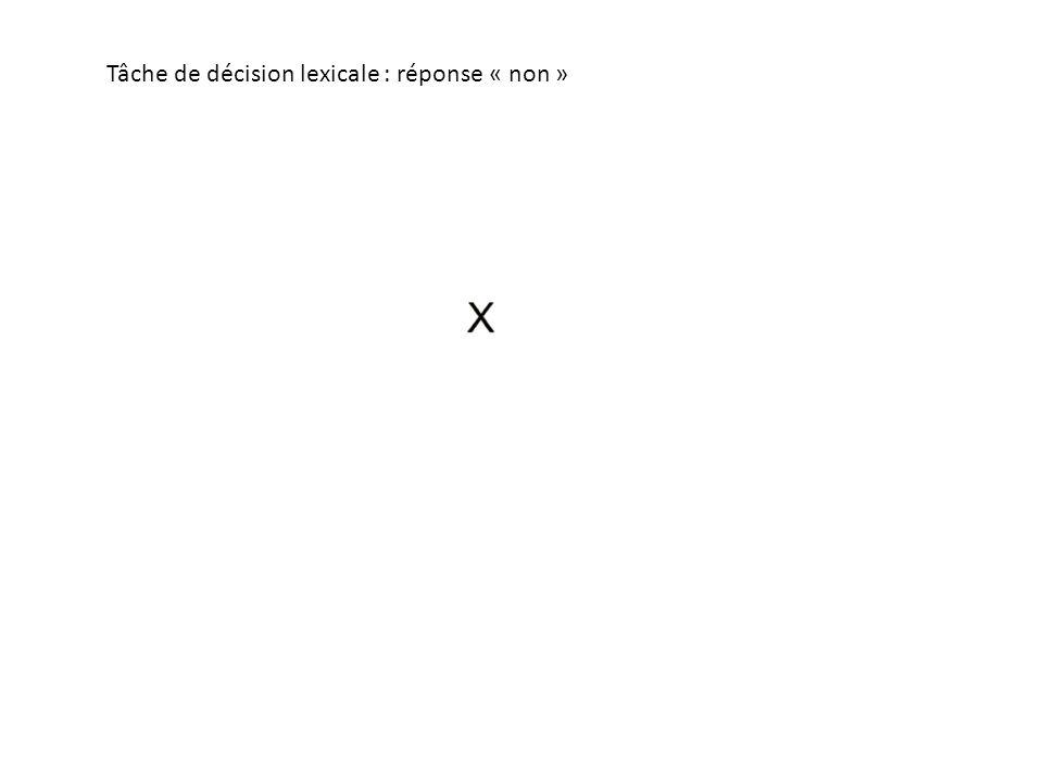 Tâche de décision lexicale : réponse « non »