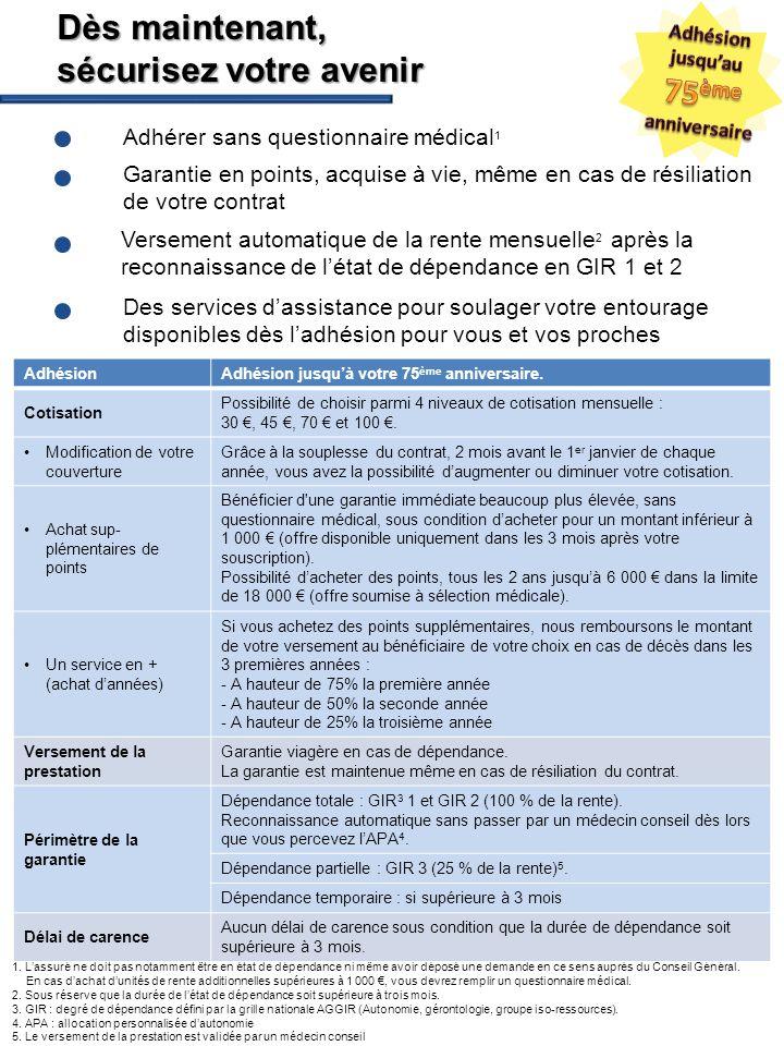Versement automatique de la rente mensuelle 2 après la reconnaissance de l'état de dépendance en GIR 1 et 2 Adhérer sans questionnaire médical 1 Des s