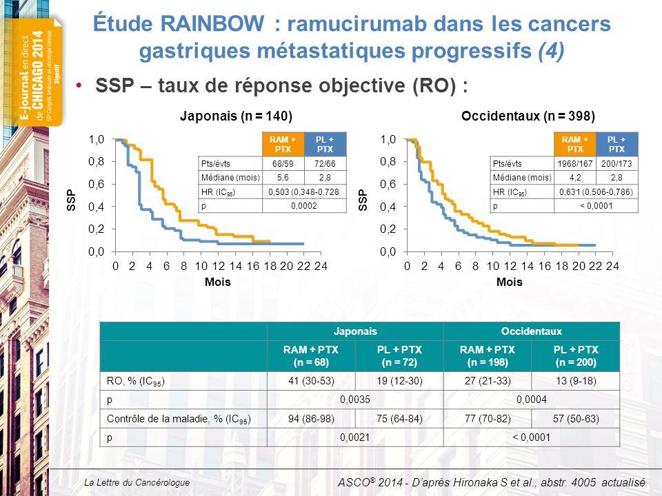 La Lettre du Cancérologue Étude RAINBOW : ramucirumab dans les cancers gastriques métastatiques progressifs (4) SSP – taux de réponse objective (RO) :