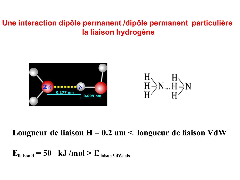 Energies moyennes des liaisons Energies moyennes des covalentes liaisons intermoléculaires H-H : 436 kJ.mol -1 H-Cl: 432 kJ.mol -1 C-C : 347 kJ.mol -1 C=C : 610 kJ.mol -1 C  C : 832 kJ.mol -1 Les plus fortes: les liaisons hydrogènes OH...O: 24 kJ.mol -1 CH...O: 11 kJ.mol -1 NH...O: 10 kJ.mol -1 OH...N: 20 kJ.mol -1 NH...N : 25 kJ.mol -1 Sinon qq kJ.mol -1 max