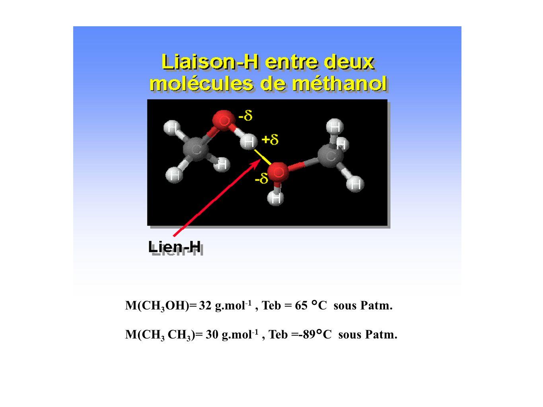 CO 2 solide (neige carbonique ) la cohésion entre les molécules est assurée par les forces de Van der Waals