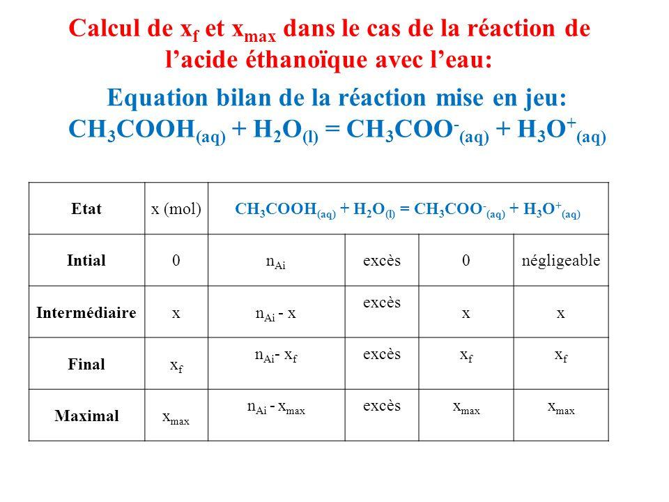 Calcul de x f et x max dans le cas de la réaction de l'acide éthanoïque avec l'eau: Equation bilan de la réaction mise en jeu: CH 3 COOH (aq) + H 2 O