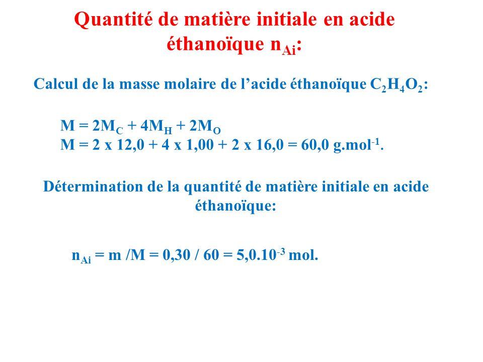 Quantité de matière initiale en acide éthanoïque n Ai : Calcul de la masse molaire de l'acide éthanoïque C 2 H 4 O 2 : M = 2M C + 4M H + 2M O M = 2 x