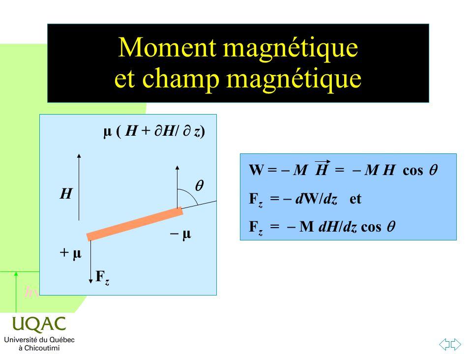 h Moment magnétique et champ magnétique + µ  µ H  µ ( H +  H/  z) W =  M H =  M H cos  F z =  dW/dz et F z =  M dH/dz cos  FzFz