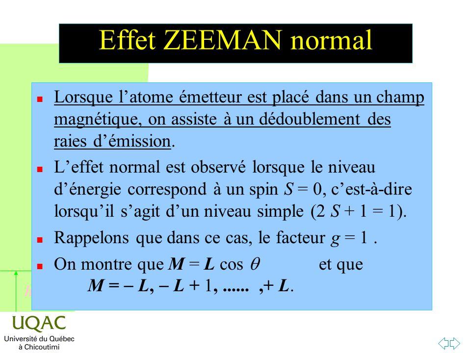 h Effet ZEEMAN normal n Lorsque l'atome émetteur est placé dans un champ magnétique, on assiste à un dédoublement des raies d'émission.
