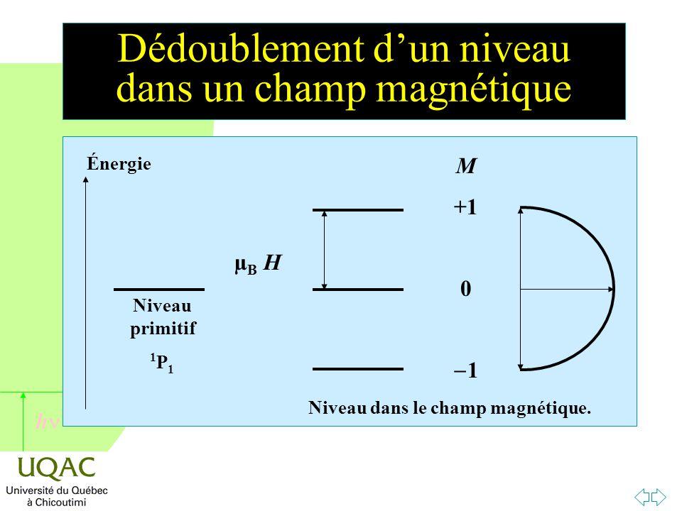h Dédoublement d'un niveau dans un champ magnétique Énergie Niveau primitif 1 P 1 Niveau dans le champ magnétique.