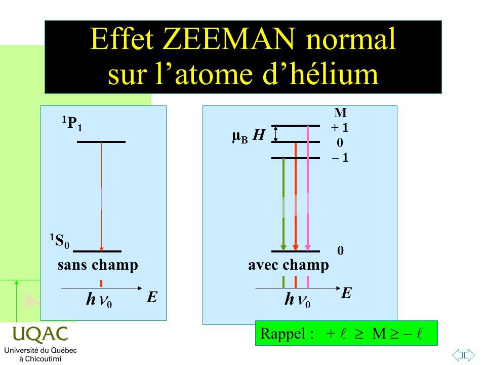 h Effet ZEEMAN normal sur l'atome d'hélium E h 0 1P11P1 1S01S0 sans champ avec champ E h 0 M + 1 0  1 0 Rappel : +  M   µB HµB H