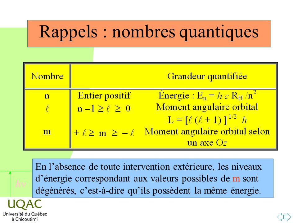 h Rappels : nombres quantiques En l'absence de toute intervention extérieure, les niveaux d'énergie correspondant aux valeurs possibles de m sont dégénérés, c'est-à-dire qu'ils possèdent la même énergie.