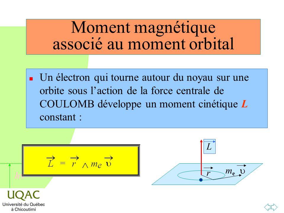 h Moment magnétique associé au moment orbital n Un électron qui tourne autour du noyau sur une orbite sous l'action de la force centrale de COULOMB développe un moment cinétique L constant : L r m e 
