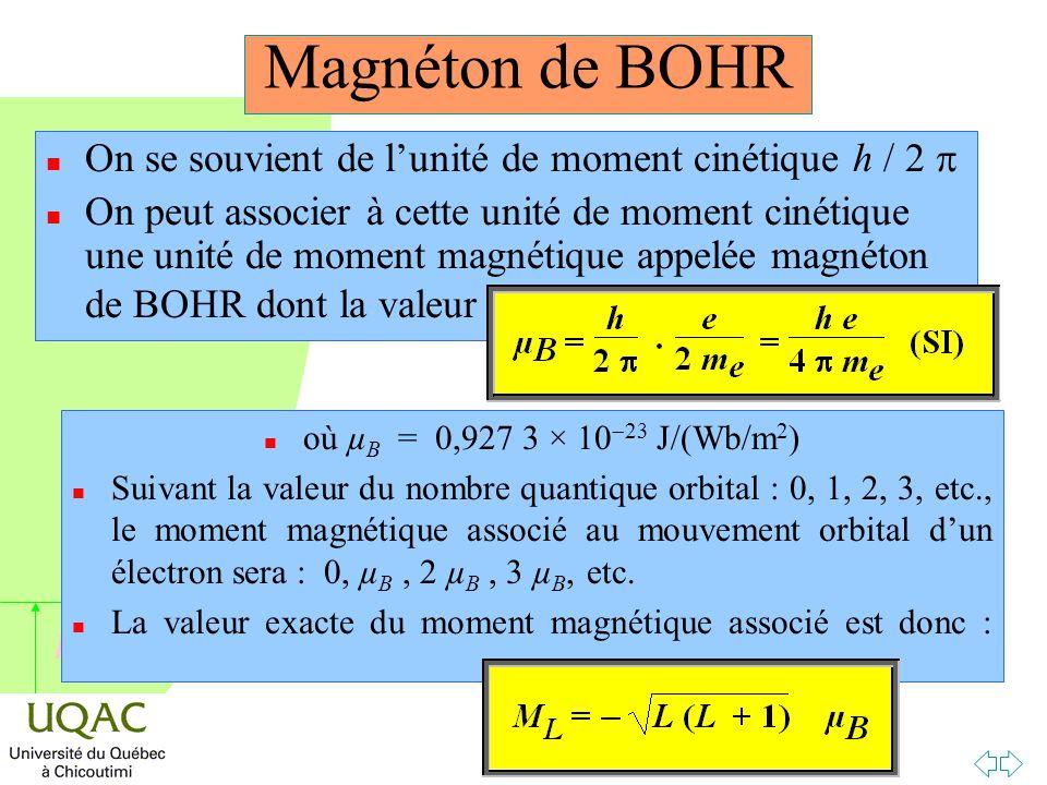 h Magnéton de BOHR On se souvient de l'unité de moment cinétique h / 2  n On peut associer à cette unité de moment cinétique une unité de moment magnétique appelée magnéton de BOHR dont la valeur absolue est : où µ B = 0,927 3 × 10  23 J/(Wb/m 2 ) n Suivant la valeur du nombre quantique orbital : 0, 1, 2, 3, etc., le moment magnétique associé au mouvement orbital d'un électron sera : 0, µ B, 2 µ B, 3 µ B, etc.