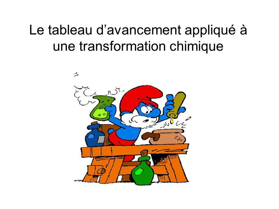 Le tableau d'avancement appliqué à une transformation chimique