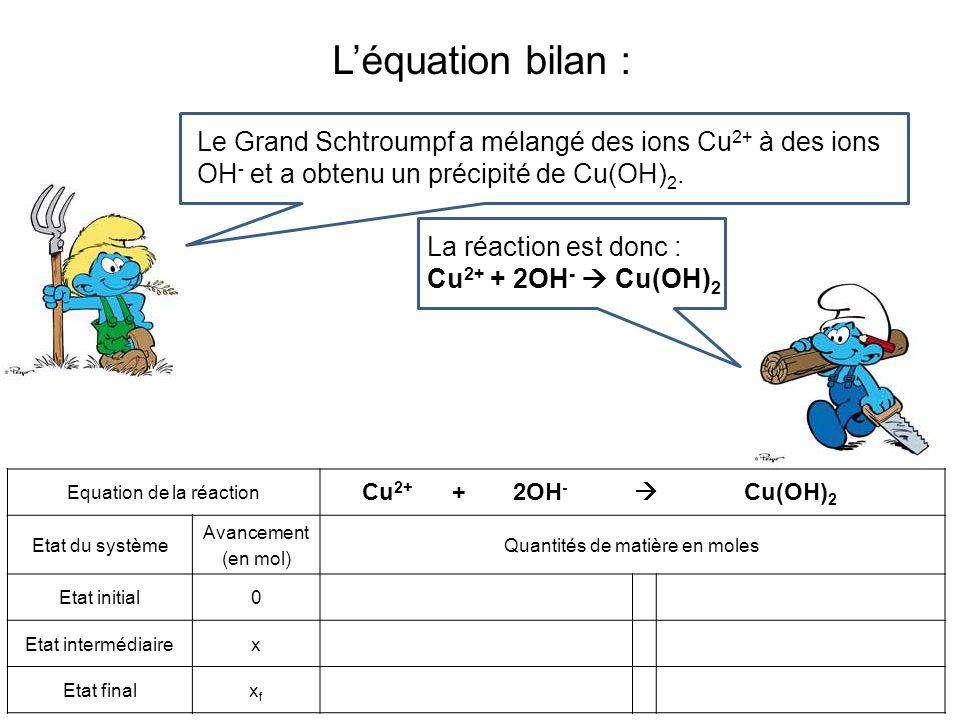 L'équation bilan : Le Grand Schtroumpf a mélangé des ions Cu 2+ à des ions OH - et a obtenu un précipité de Cu(OH) 2. La réaction est donc : Cu 2+ + 2