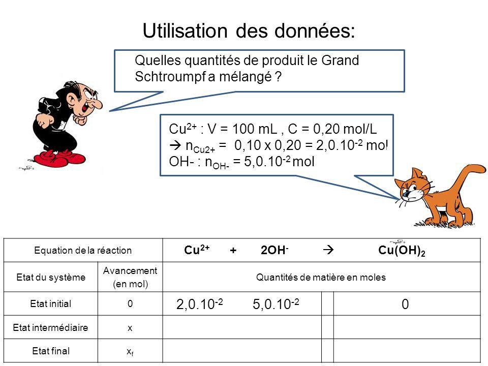 Introduction de l'avancement : Equation de la réaction Etat du système Avancement (en mol) Quantités de matière en moles Etat initial0 Etat intermédiairex Etat finalxfxf Cu 2+ + 2OH -  Cu(OH) 2 2,0.10 -2 5,0.10 -2 0 On introduit dans la deuxième ligne l'avancement x … … Et dans la dernière l'avancement final x f .