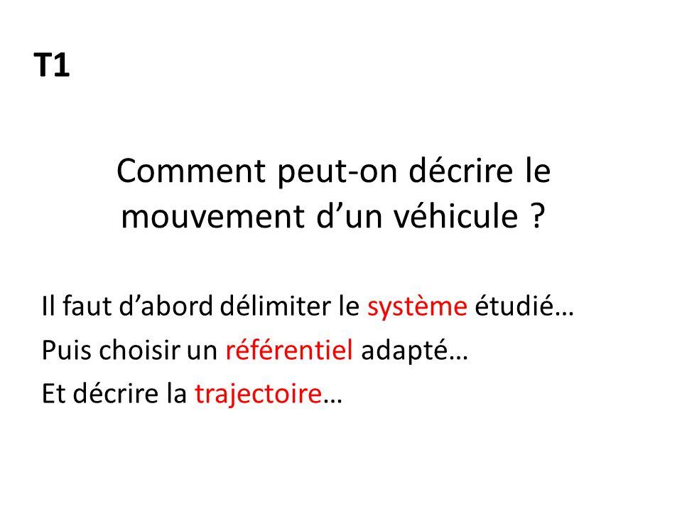 Comment peut-on décrire le mouvement d'un véhicule ? Il faut d'abord délimiter le système étudié… Puis choisir un référentiel adapté… Et décrire la tr