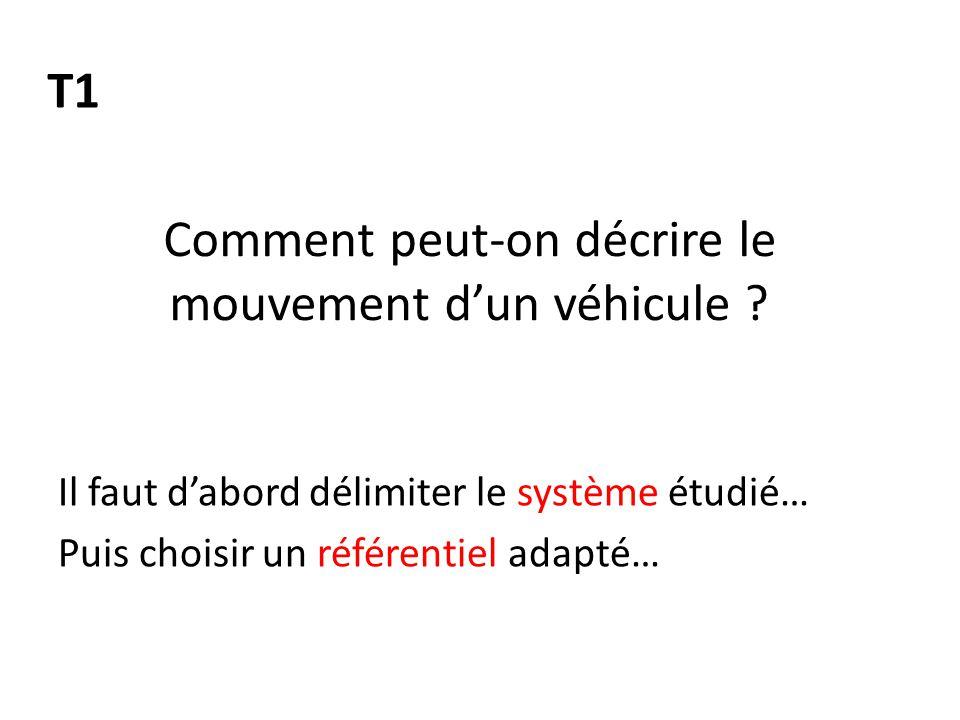 Comment peut-on décrire le mouvement d'un véhicule ? Il faut d'abord délimiter le système étudié… Puis choisir un référentiel adapté… T1
