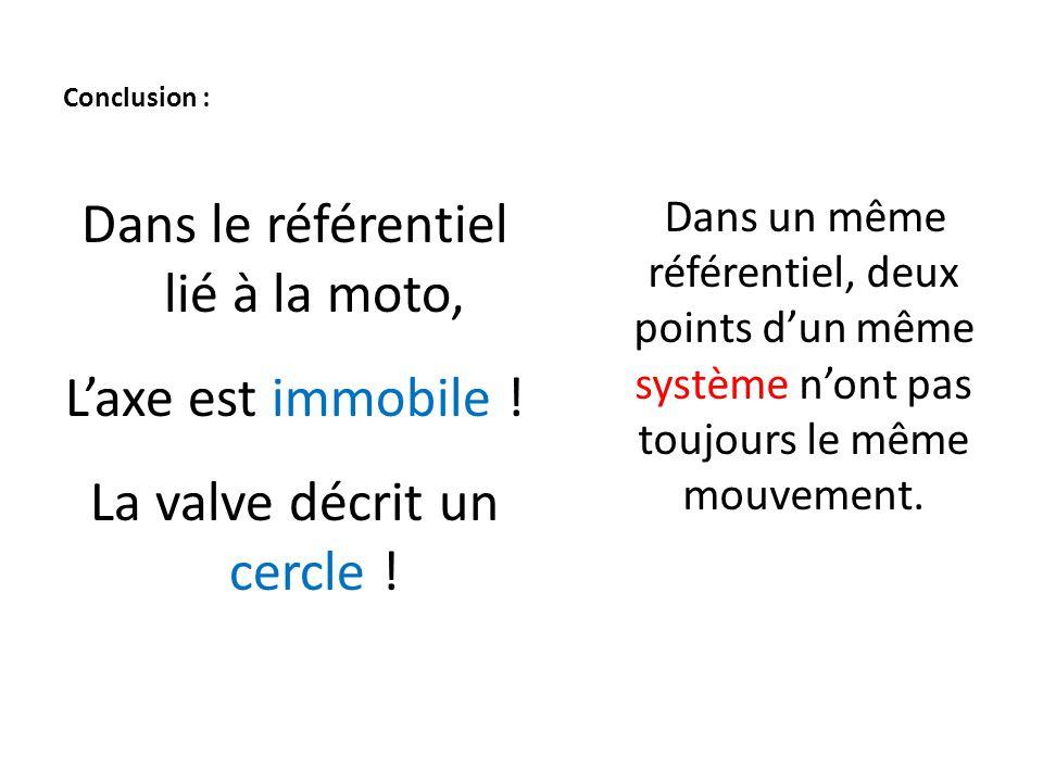 Conclusion : Dans le référentiel lié à la moto, L'axe est immobile ! La valve décrit un cercle ! Dans un même référentiel, deux points d'un même systè