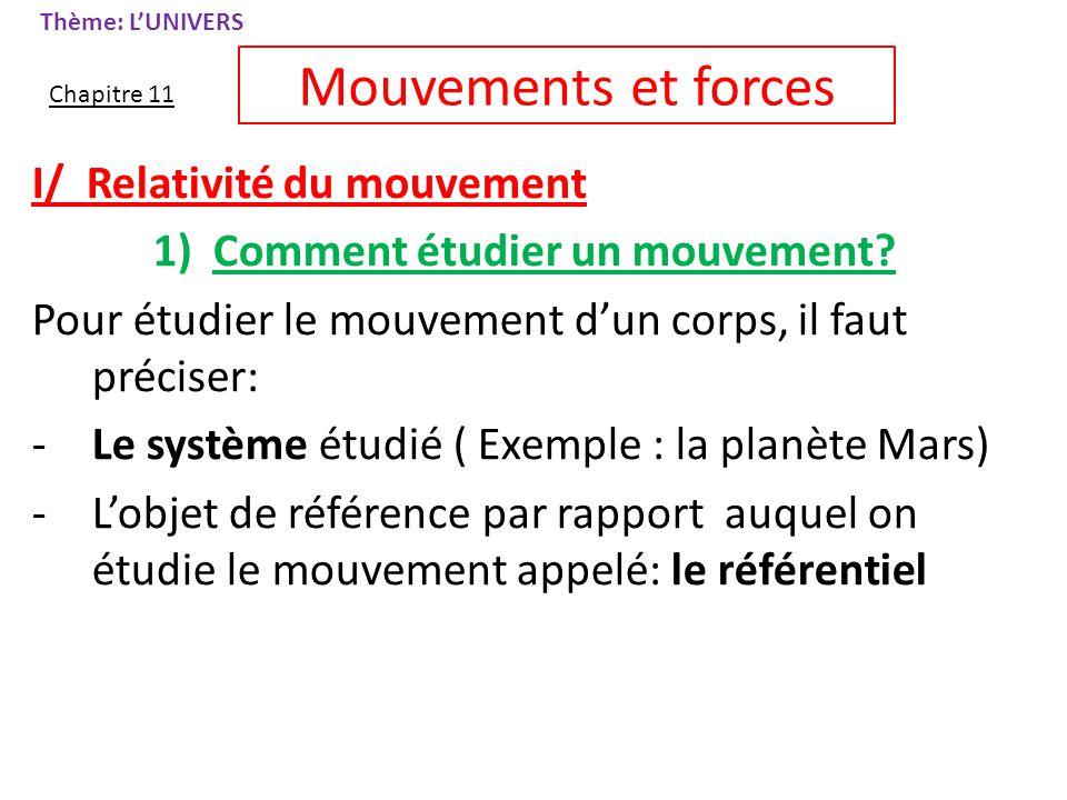 Mouvements et forces I/ Relativité du mouvement 1)Comment étudier un mouvement.