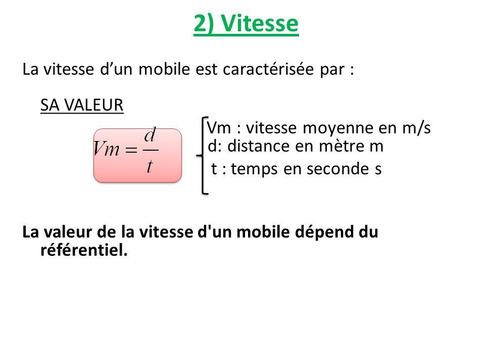 2) Vitesse La vitesse d'un mobile est caractérisée par : SA VALEUR Vm : vitesse moyenne en m/s d: distance en mètre m t : temps en seconde s La valeur de la vitesse d un mobile dépend du référentiel.