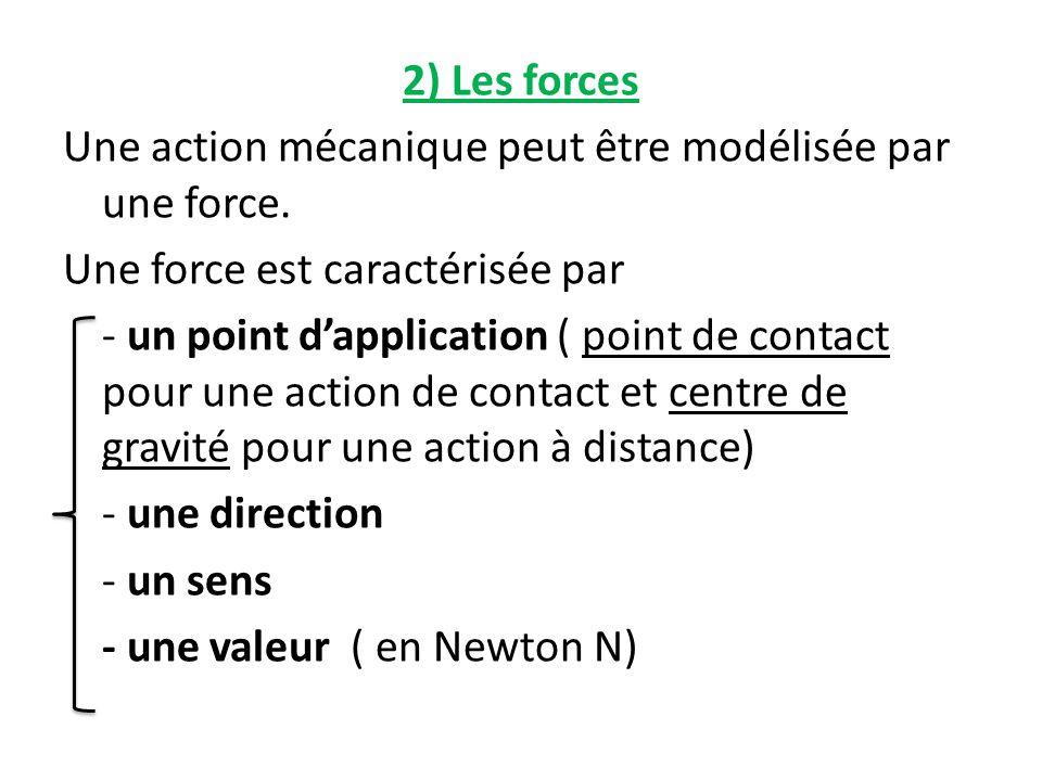 2) Les forces Une action mécanique peut être modélisée par une force.