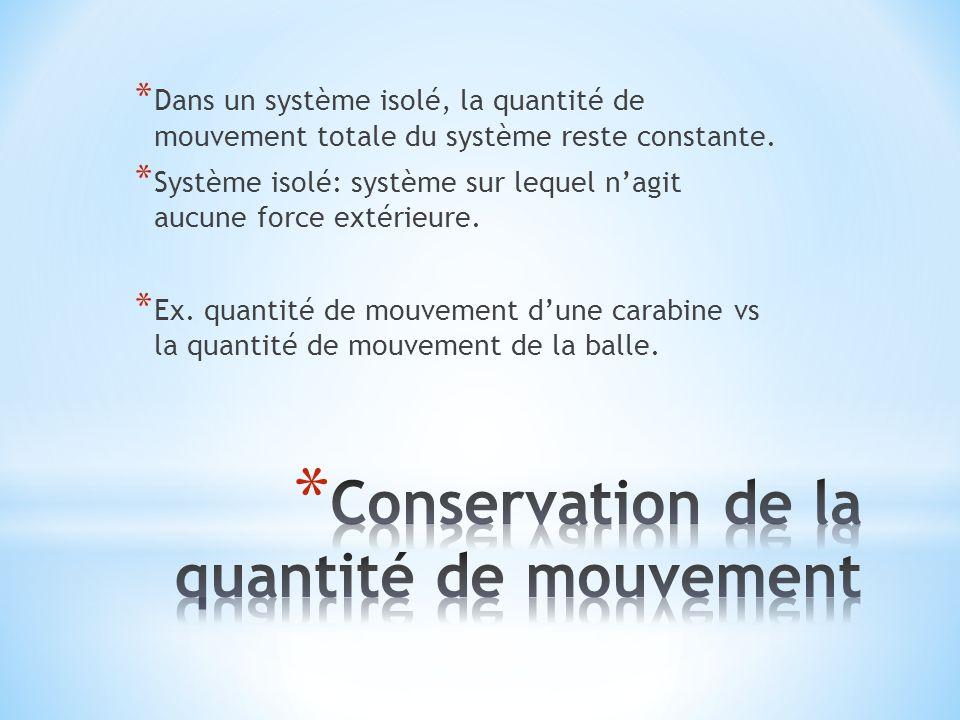 * Dans un système isolé, la quantité de mouvement totale du système reste constante. * Système isolé: système sur lequel n'agit aucune force extérieur