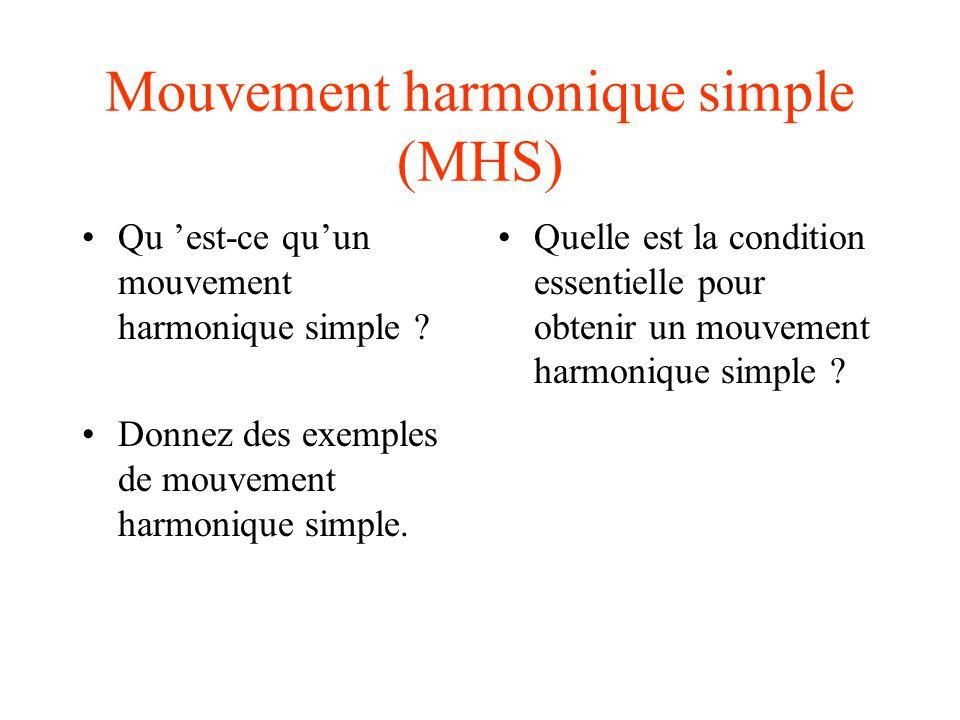 Mouvement harmonique simple (MHS) Qu 'est-ce qu'un mouvement harmonique simple .