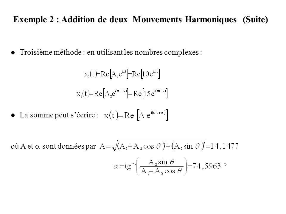 Troisième méthode : en utilisant les nombres complexes : La somme peut s'écrire : où A et  sont données par Exemple 2 : Addition de deux Mouvements Harmoniques (Suite)