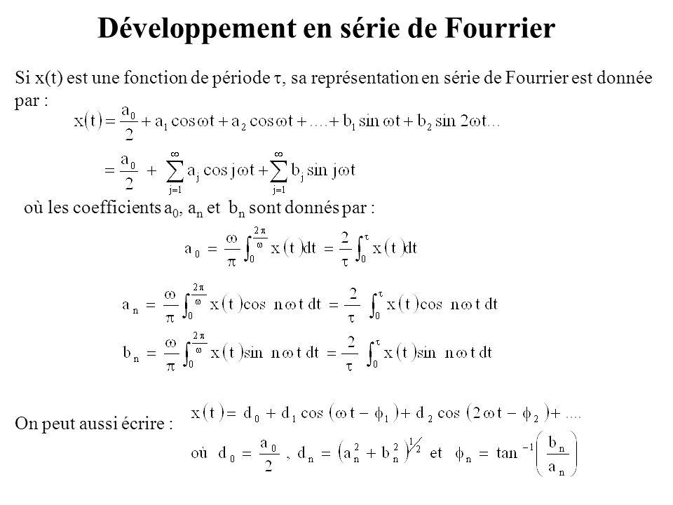 Développement en série de Fourrier Si x(t) est une fonction de période , sa représentation en série de Fourrier est donnée par : où les coefficients a 0, a n et b n sont donnés par : On peut aussi écrire :