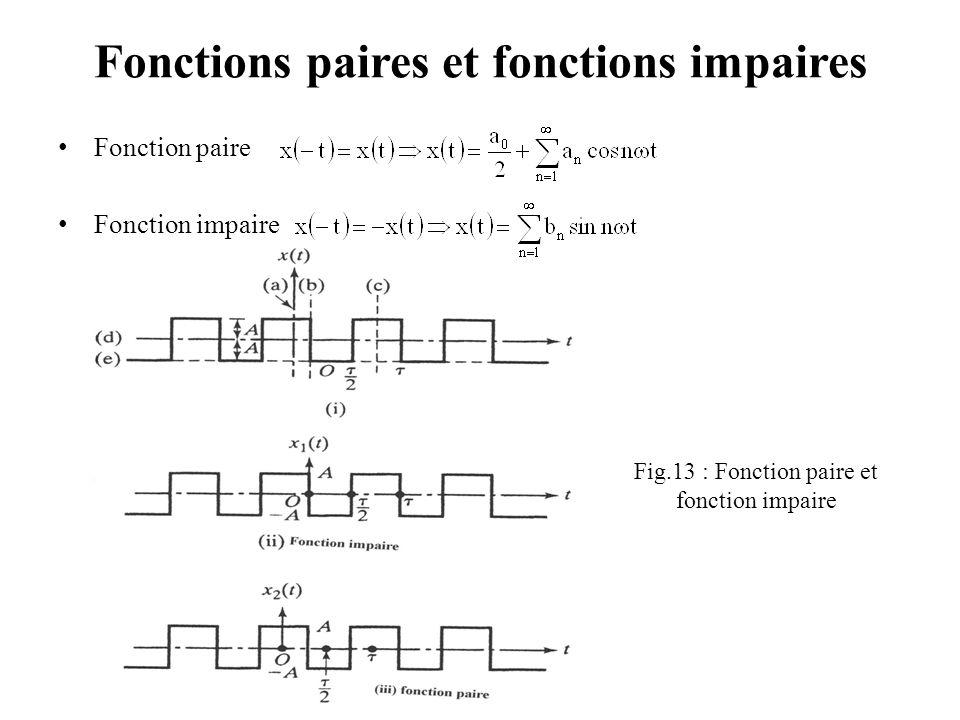 Fonctions paires et fonctions impaires Fonction paire Fonction impaire Fig.13 : Fonction paire et fonction impaire