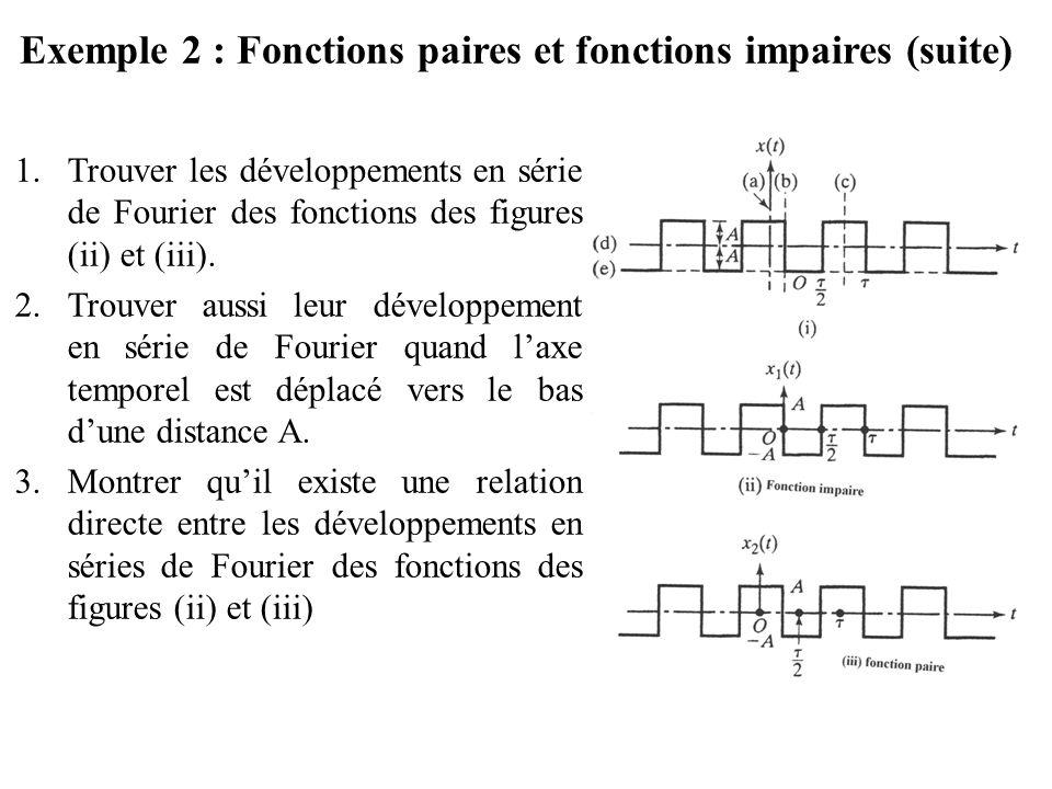 Exemple 2 : Fonctions paires et fonctions impaires (suite) 1.Trouver les développements en série de Fourier des fonctions des figures (ii) et (iii). 2