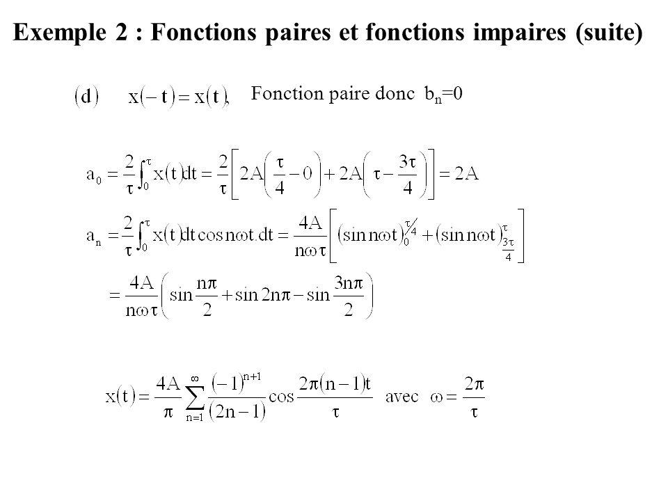 Fonction paire donc b n =0