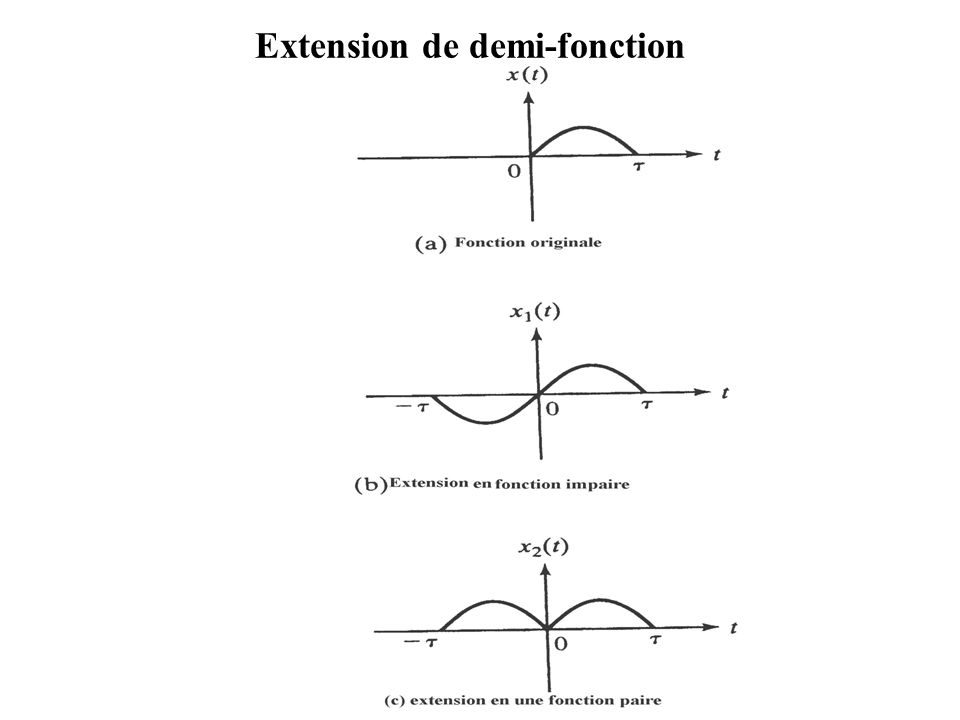 Extension de demi-fonction