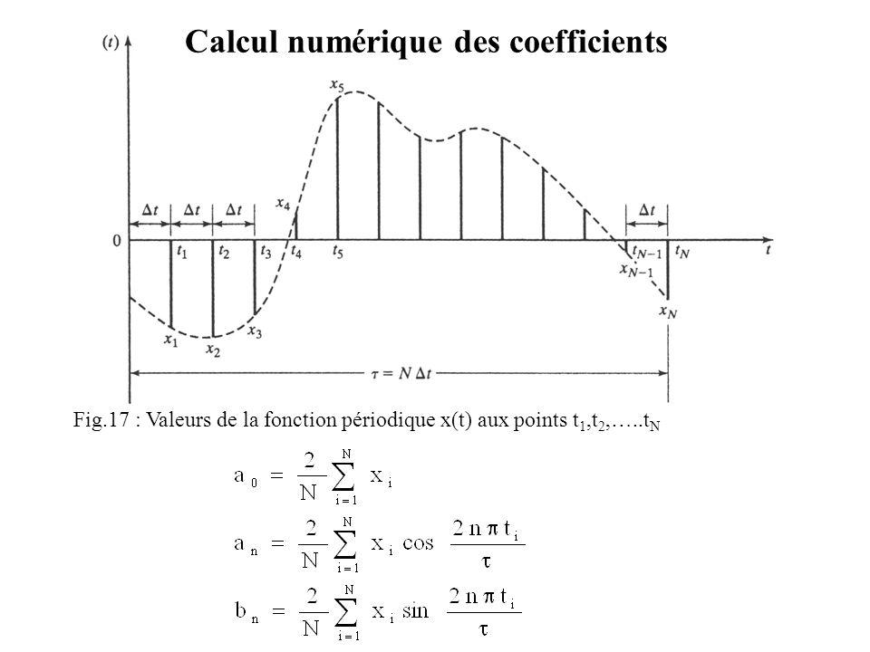 Calcul numérique des coefficients Fig.17 : Valeurs de la fonction périodique x(t) aux points t 1,t 2,…..t N