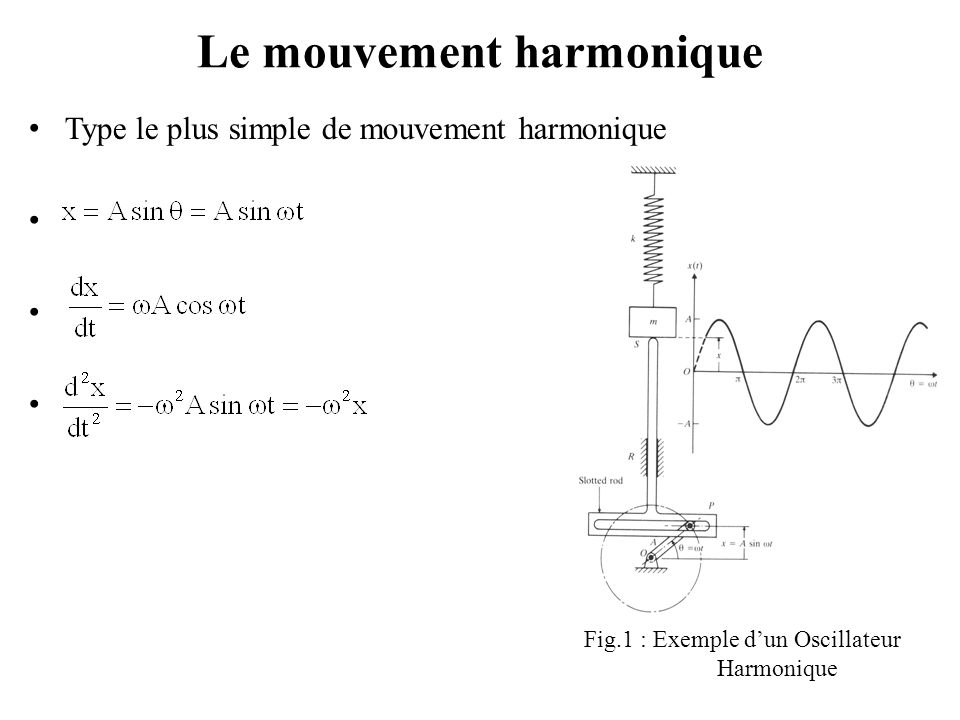 Le mouvement harmonique Type le plus simple de mouvement harmonique Fig.1 : Exemple d'un Oscillateur Harmonique
