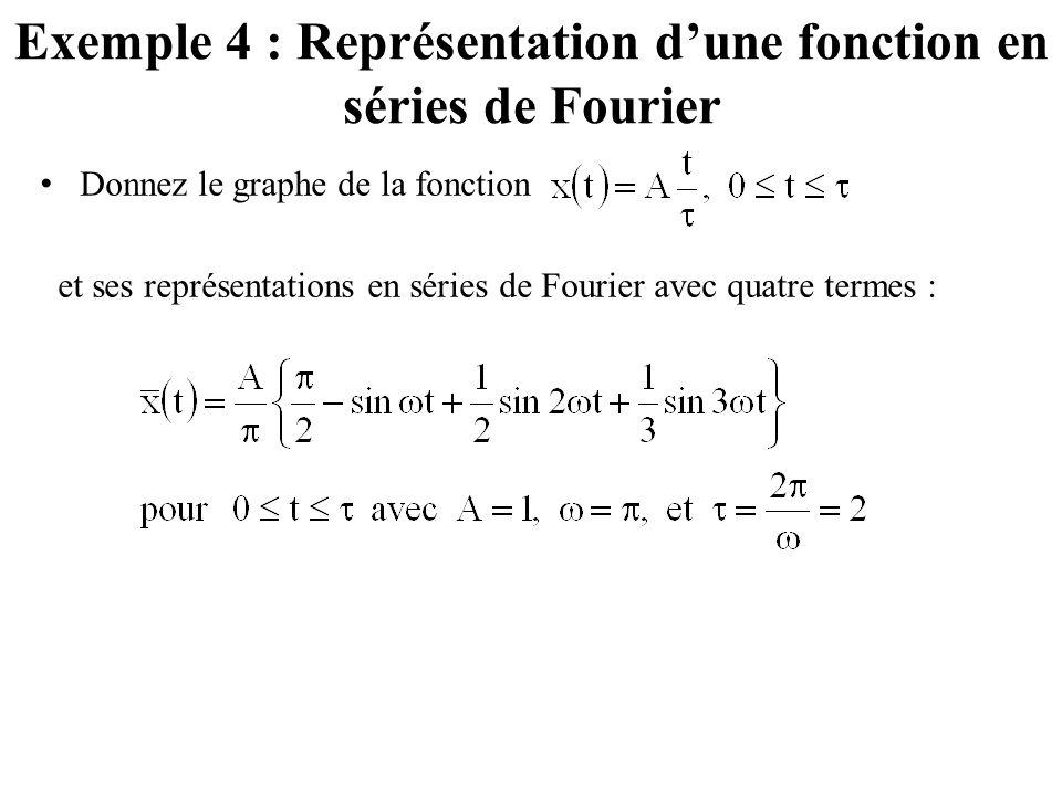 Exemple 4 : Représentation d'une fonction en séries de Fourier Donnez le graphe de la fonction et ses représentations en séries de Fourier avec quatre termes :