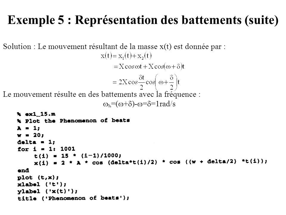 Exemple 5 : Représentation des battements (suite) Solution : Le mouvement résultant de la masse x(t) est donnée par : Le mouvement résulte en des battements avec la fréquence :  b =(  +  )-  =  =1rad/s